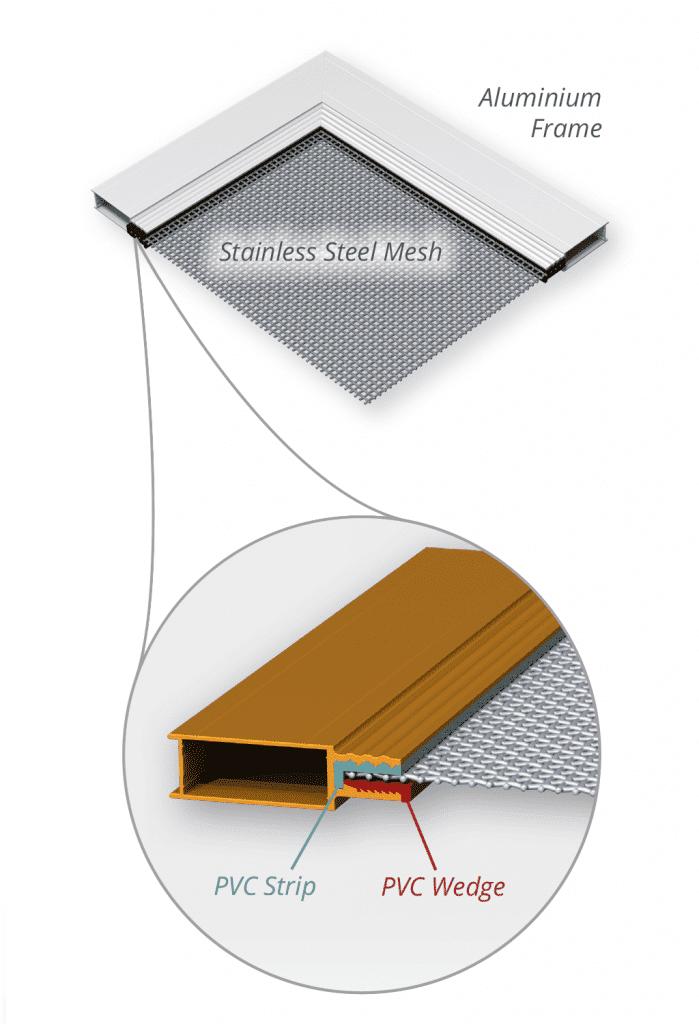Stainless steel mesh aluminium frame